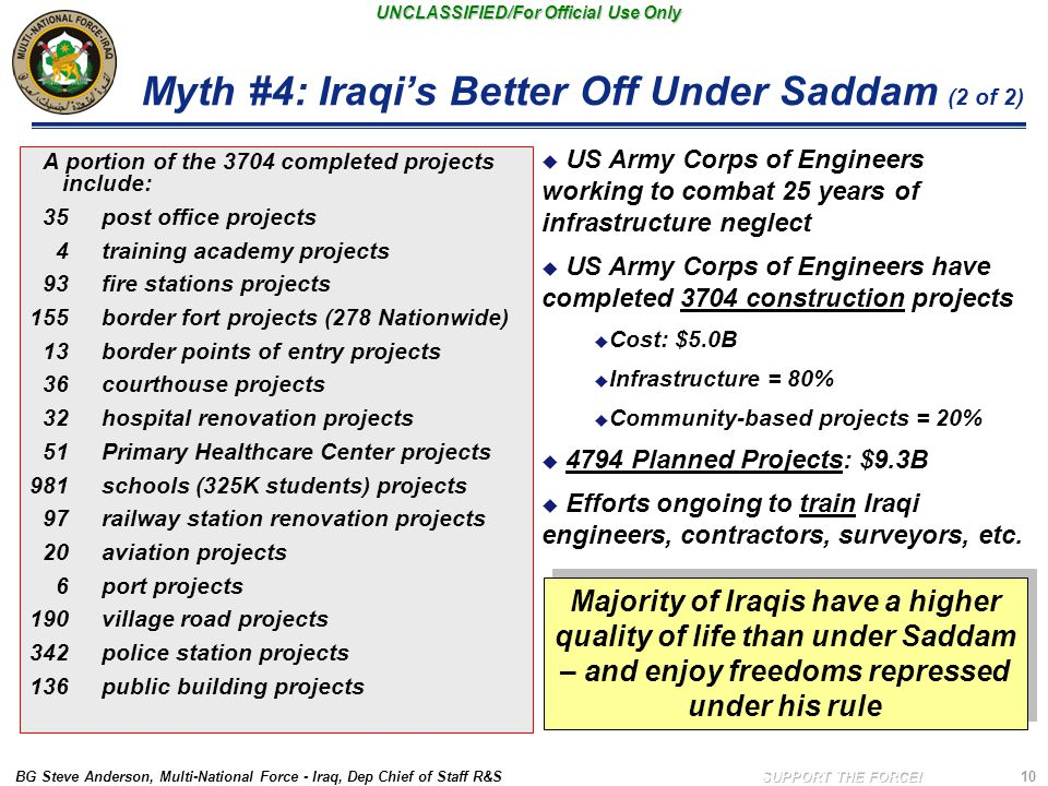 BG Steve Anderson, Multi-National Force - Iraq, Dep Chief of Staff R&S UNCLASSIFIED/For Official Use Only 10 Myth #4: Iraqi's Better Off Under Saddam (2 of 2) A portion of the 3704 completed projects include: 35 post office projects 4 training academy projects 93 fire stations projects 155 border fort projects (278 Nationwide) 13 border points of entry projects 36 courthouse projects 32hospital renovation projects 51 Primary Healthcare Center projects 981 schools (325K students) projects 97 railway station renovation projects 20 aviation projects 6 port projects 190 village road projects 342 police station projects 136 public building projects Majority of Iraqis have a higher quality of life than under Saddam – and enjoy freedoms repressed under his rule  US Army Corps of Engineers working to combat 25 years of infrastructure neglect  US Army Corps of Engineers have completed 3704 construction projects  Cost: $5.0B  Infrastructure = 80%  Community-based projects = 20%  4794 Planned Projects: $9.3B  Efforts ongoing to train Iraqi engineers, contractors, surveyors, etc.