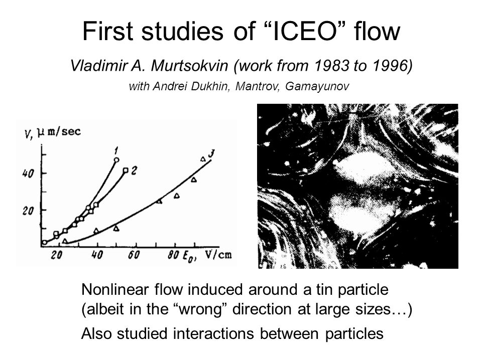 First studies of ICEO flow Vladimir A.