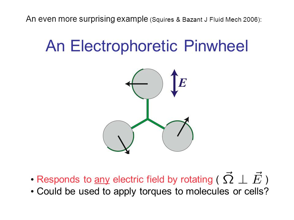 An Electrophoretic Pinwheel An even more surprising example (Squires & Bazant J Fluid Mech 2006): Responds to any electric field by rotating ( ) Could be used to apply torques to molecules or cells