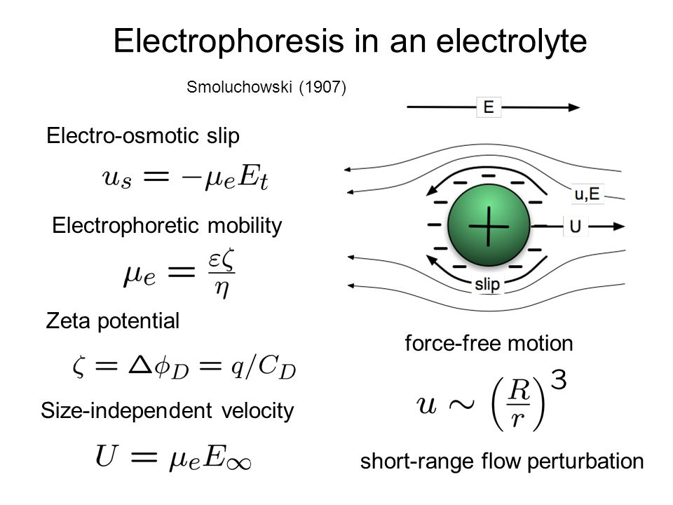Electrophoresis of a colloid Morrison (1970) Solution for uniform mobility: potential flow No relative motion!
