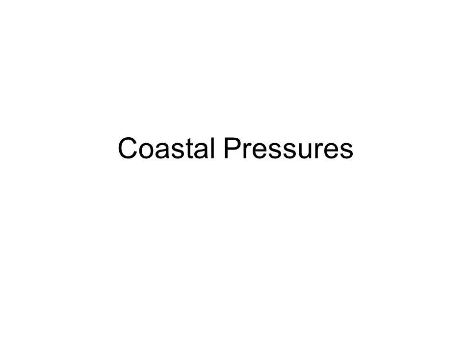 Coastal Pressures