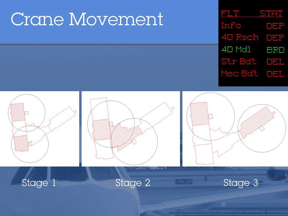 Crane Movement Stage 1Stage 2Stage 3 FLT STAT Info 4D Mdl Str Bdt DEP BRD DELMec Bdt DEL 4D Rsch