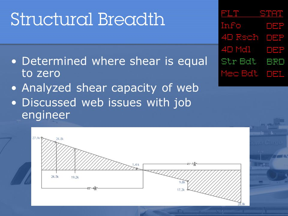 Structural Breadth Determined where shear is equal to zero Analyzed shear capacity of web Discussed web issues with job engineer FLT STAT Info 4D Mdl