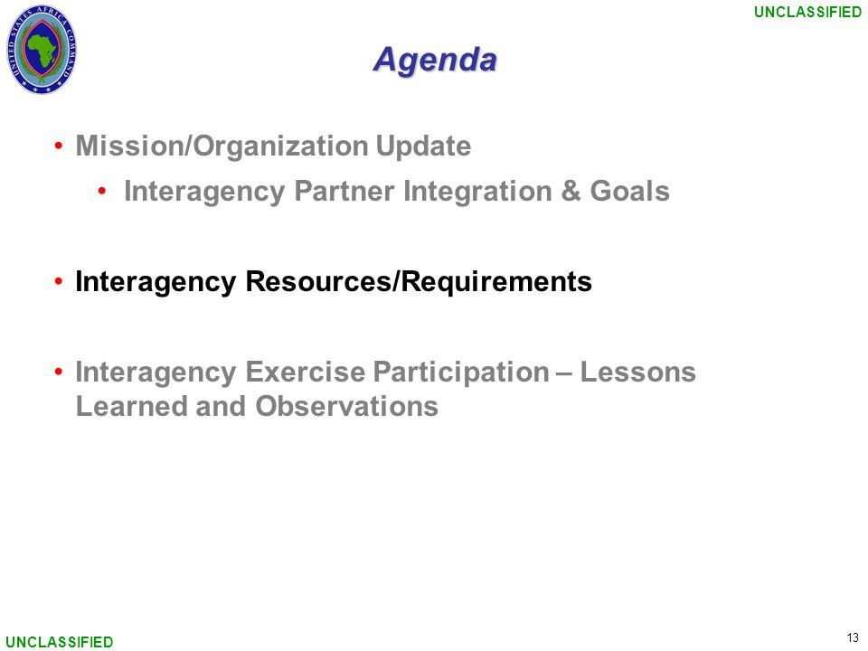 UNCLASSIFIED 13 UNCLASSIFIED Agenda Mission/Organization Update Interagency Partner Integration & Goals Interagency Resources/Requirements Interagency