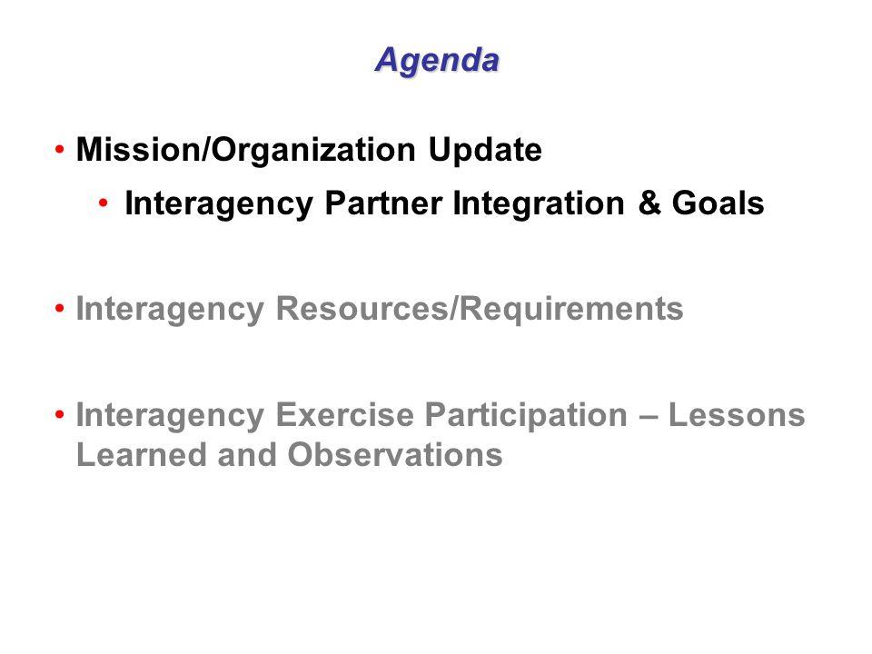 Agenda Mission/Organization Update Interagency Partner Integration & Goals Interagency Resources/Requirements Interagency Exercise Participation – Les