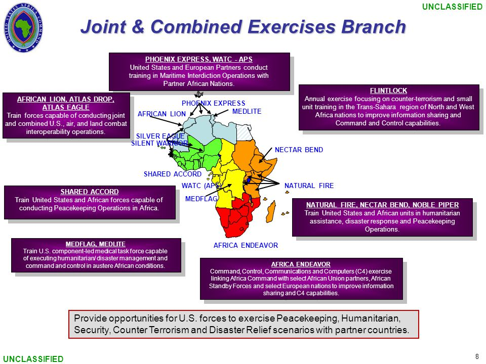 UNCLASSIFIED 8 AFRICA ENDEAVOR PHOENIX EXPRESS AFRICAN LION SHARED ACCORD WATC (APS)NATURAL FIRE NECTAR BEND SILVER EAGLE MEDFLAG MEDLITE SILENT WARRIOR Joint & Combined Exercises Branch Provide opportunities for U.S.