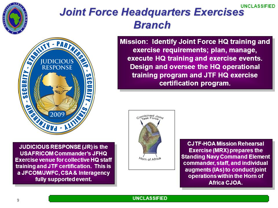 UNCLASSIFIED 9 Joint Force Headquarters Exercises Branch CJTF-HOA Mission Rehearsal Exercise (MRX) prepares the Standing Navy Command Element commander, staff, and individual augments (IAs) to conduct joint operations within the Horn of Africa CJOA.