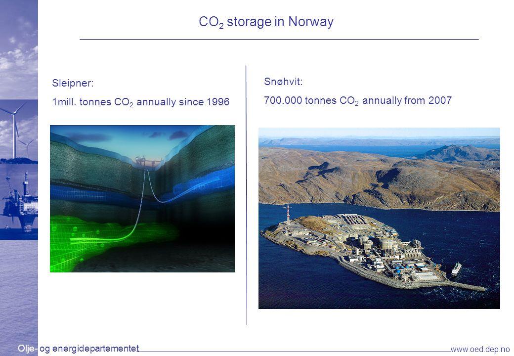 Olje- og energidepartementet www.oed.dep.no Secure CO 2 -storage at Sleipner Source: DnV Saline Aquifer CO 2 Storage (SACS) CO2STORE