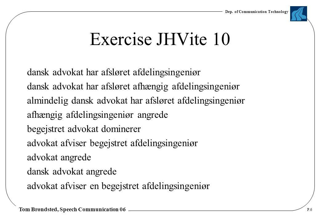 Dep. of Communication Technology Tom Brøndsted, Speech Communication 06 P.6 Exercise JHVite 10 dansk advokat har afsløret afdelingsingeniør dansk advo