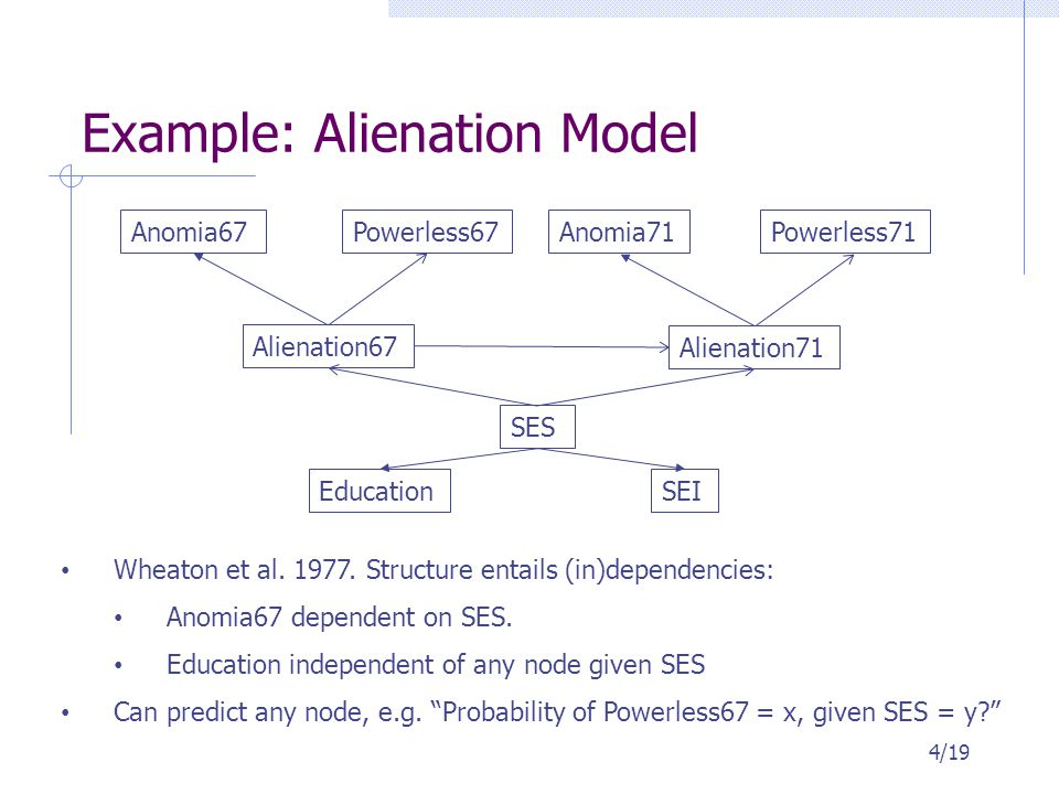 Gaussian Bayes Nets 5/19 aka (recursive) structural equation models.