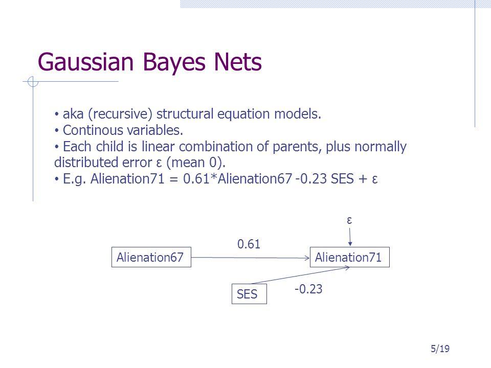 False Dependency Rate 16/19 type I error (false correlations) rare, frequency less than 3%.