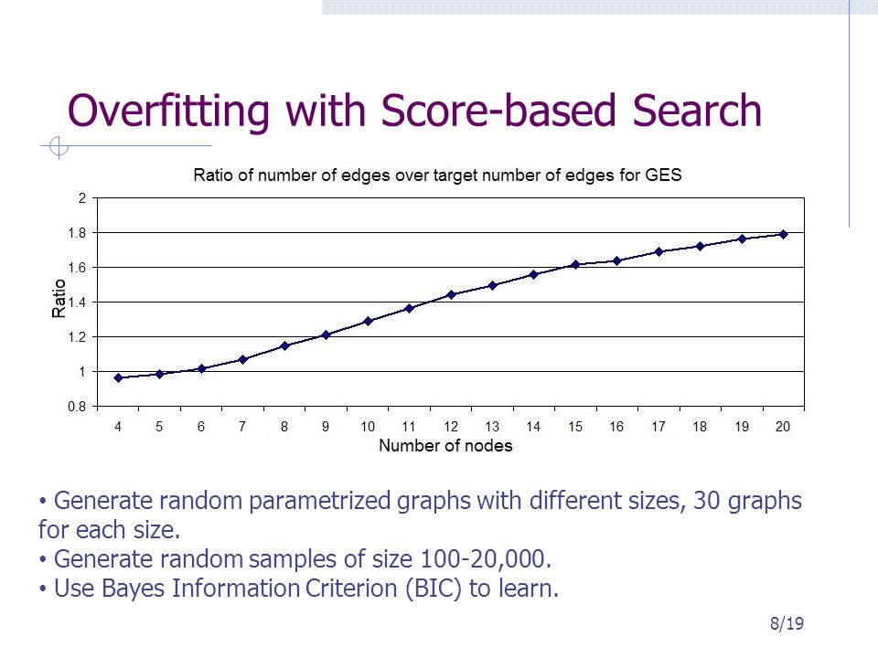 Overfitting with Score-based Search 8/19 Generate random parametrized graphs with different sizes, 30 graphs for each size. Generate random samples of