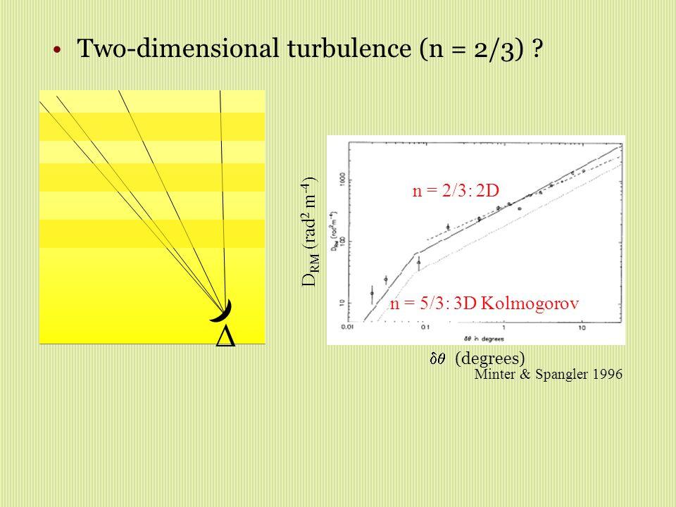 Two-dimensional turbulence (n = 2/3) .