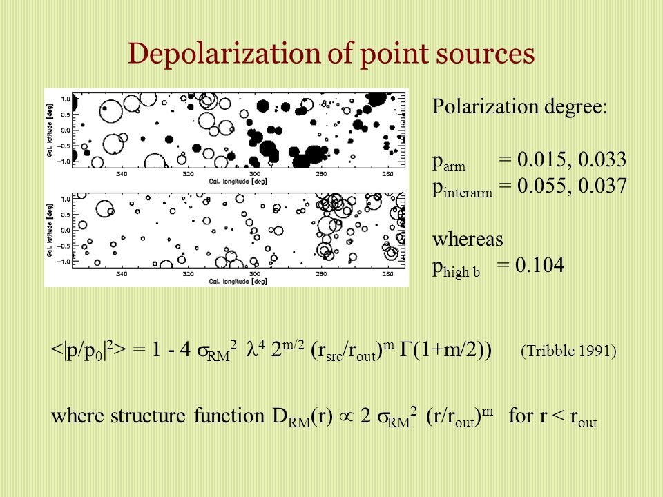 Depolarization of point sources = 1 - 4  RM 2 4 2 m/2 (r src /r out ) m  (1+m/2)) (Tribble 1991) where structure function D RM (r)  2  RM 2 (r/r o
