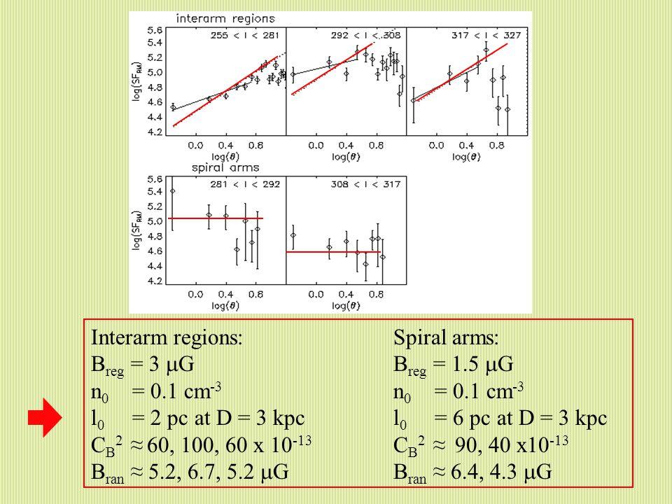 Interarm regions: B reg = 3  G n 0 = 0.1 cm -3 l 0 = 2 pc at D = 3 kpc C B 2 ≈ 60, 100, 60 x 10 -13 B ran ≈ 5.2, 6.7, 5.2  G Spiral arms: B reg = 1.5  G n 0 = 0.1 cm -3 l 0 = 6 pc at D = 3 kpc C B 2 ≈ 90, 40 x10 -13 B ran ≈ 6.4, 4.3  G