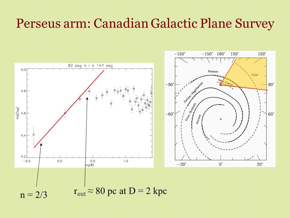 Perseus arm: Canadian Galactic Plane Survey n = 2/3 r out ≈ 80 pc at D = 2 kpc