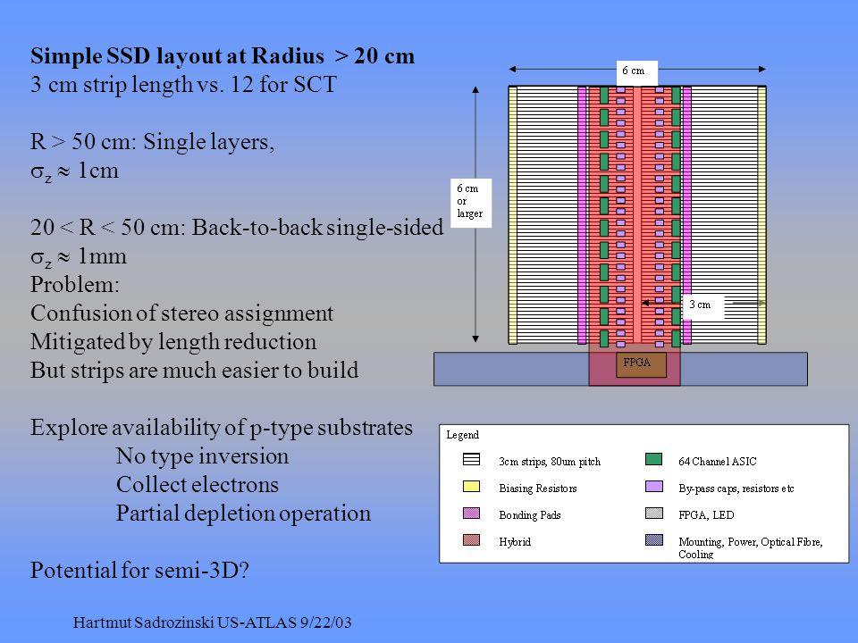 Hartmut Sadrozinski US-ATLAS 9/22/03 Simple SSD layout at Radius > 20 cm 3 cm strip length vs.
