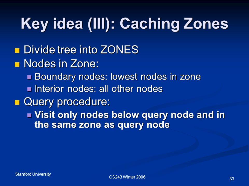 CS243 Winter 2006 Stanford University 33 Key idea (III): Caching Zones Divide tree into ZONES Divide tree into ZONES Nodes in Zone: Nodes in Zone: Boundary nodes: lowest nodes in zone Boundary nodes: lowest nodes in zone Interior nodes: all other nodes Interior nodes: all other nodes Query procedure: Query procedure: Visit only nodes below query node and in the same zone as query node Visit only nodes below query node and in the same zone as query node