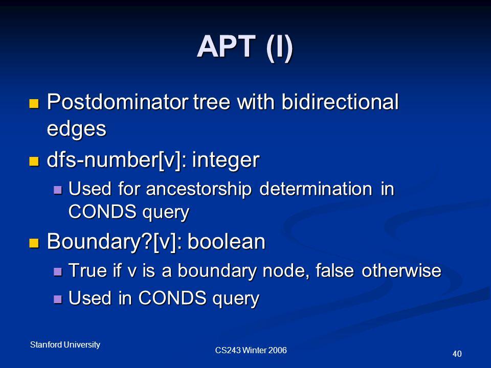 CS243 Winter 2006 Stanford University 40 APT (I) Postdominator tree with bidirectional edges Postdominator tree with bidirectional edges dfs-number[v]: integer dfs-number[v]: integer Used for ancestorship determination in CONDS query Used for ancestorship determination in CONDS query Boundary?[v]: boolean Boundary?[v]: boolean True if v is a boundary node, false otherwise True if v is a boundary node, false otherwise Used in CONDS query Used in CONDS query
