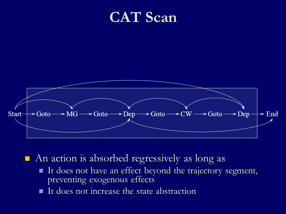 CAT Scan EndStartGotoMGGotoDepGotoCWGotoDep An action is absorbed regressively as long as An action is absorbed regressively as long as It does not have an effect beyond the trajectory segment, preventing exogenous effects It does not have an effect beyond the trajectory segment, preventing exogenous effects It does not increase the state abstraction It does not increase the state abstraction