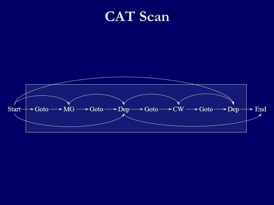 CAT Scan EndStartGotoMGGotoDepGotoCWGotoDep