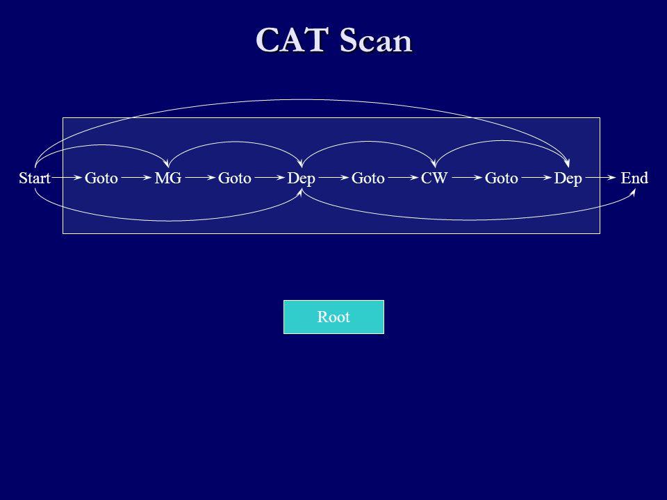 CAT Scan EndStartGotoMGGotoDepGotoCWGotoDep Root