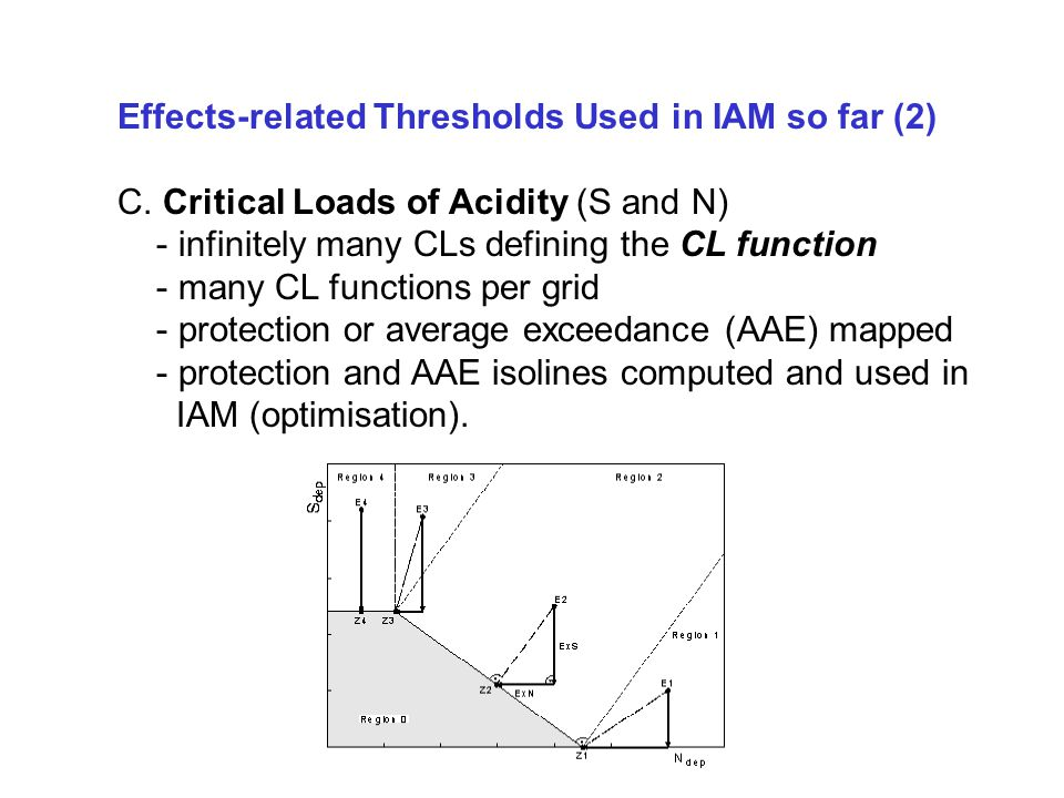 Effects-related Thresholds Used in IAM so far (2) C.