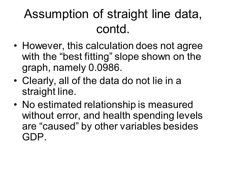 """Assumption of straight line data, contd. However, this calculation does not agree with the """"best fitting"""" slope shown on the graph, namely 0.0986. Cle"""