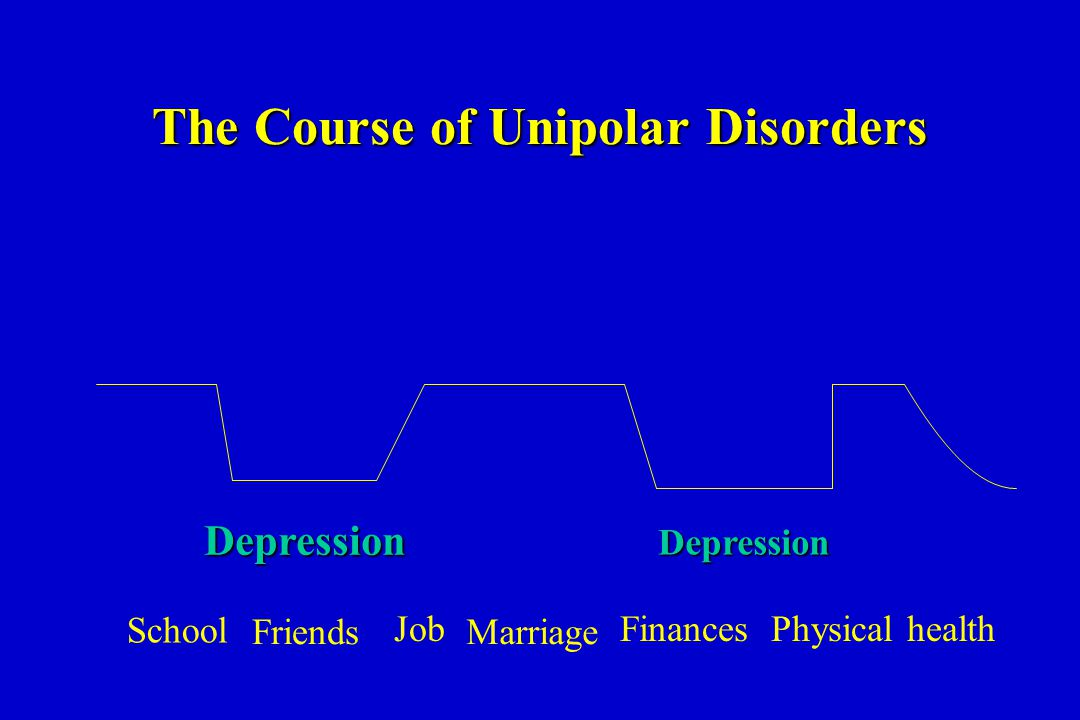 The Course of Unipolar Disorders Depression Depression School Friends Job Marriage FinancesPhysical health