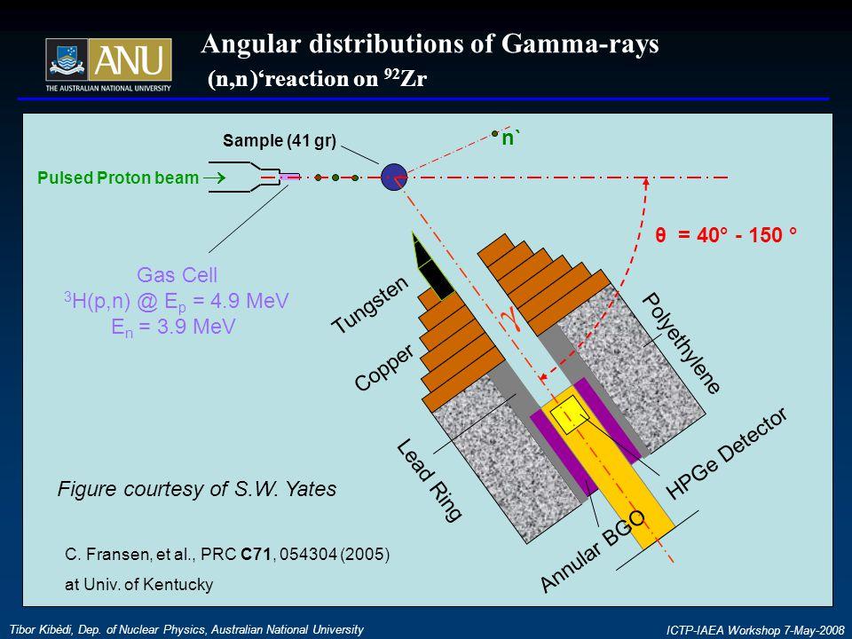 Angular distributions of Gamma-rays (n,n ) reaction on 92 Zr Tibor Kibèdi, Dep. of Nuclear Physics, Australian National University ICTP-IAEA Workshop