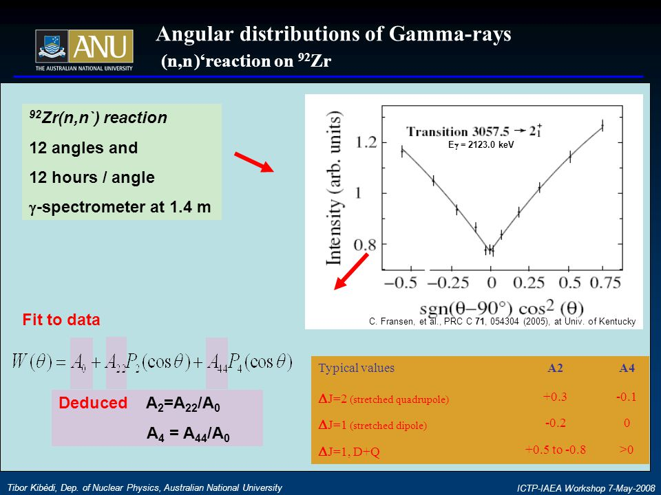 Angular distributions of Gamma-rays (n,n ) reaction on 92 Zr Tibor Kibèdi, Dep.