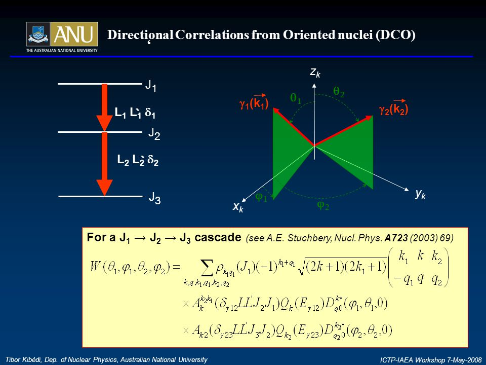 Directional Correlations from Oriented nuclei (DCO) Tibor Kibèdi, Dep.