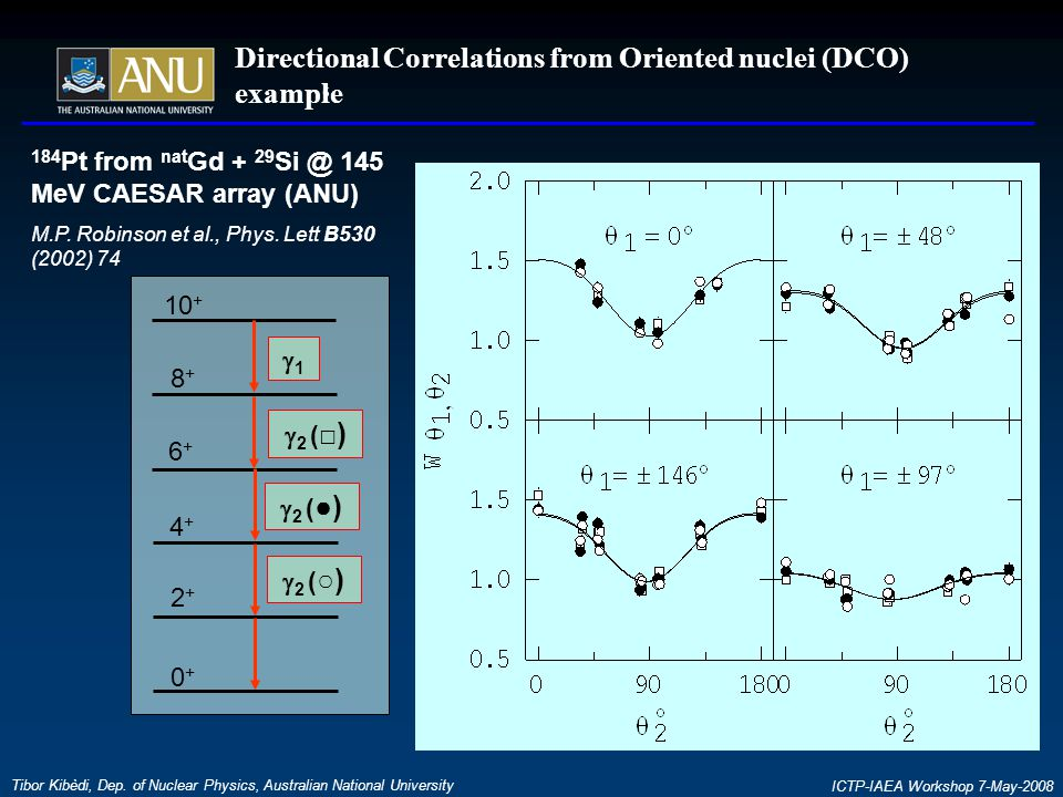 Directional Correlations from Oriented nuclei (DCO) example Tibor Kibèdi, Dep.