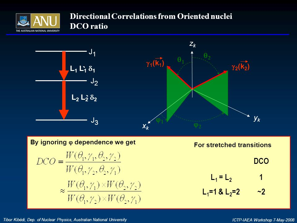 Directional Correlations from Oriented nuclei DCO ratio Tibor Kibèdi, Dep.