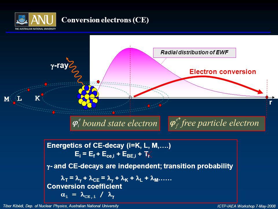 Conversion electrons (CE) Tibor Kibèdi, Dep. of Nuclear Physics, Australian National University ICTP-IAEA Workshop 7-May-2008  -ray K L M r Radial di