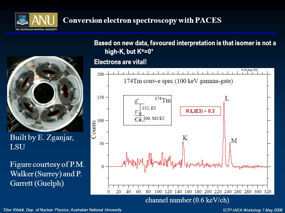 Conversion electron spectroscopy with PACES Tibor Kibèdi, Dep.