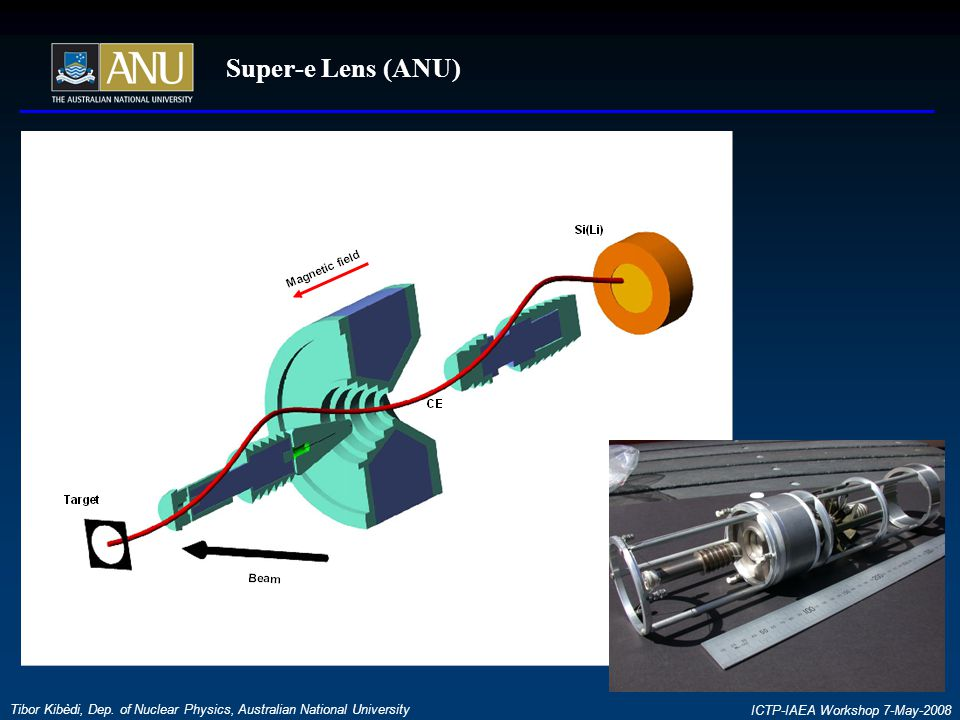 Super-e Lens (ANU) Tibor Kibèdi, Dep. of Nuclear Physics, Australian National University ICTP-IAEA Workshop 7-May-2008