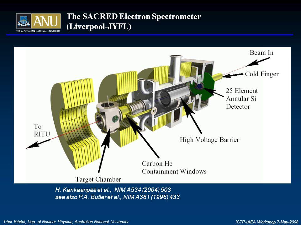 The SACRED Electron Spectrometer (Liverpool-JYFL) Tibor Kibèdi, Dep. of Nuclear Physics, Australian National University ICTP-IAEA Workshop 7-May-2008