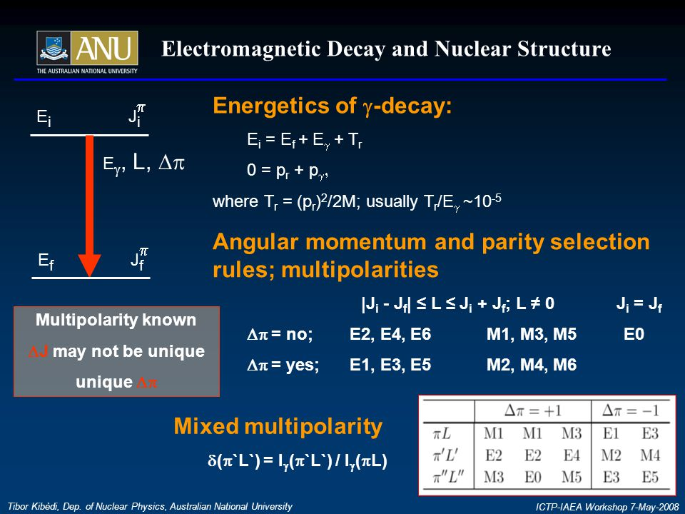 Electromagnetic Decay and Nuclear Structure Tibor Kibèdi, Dep.