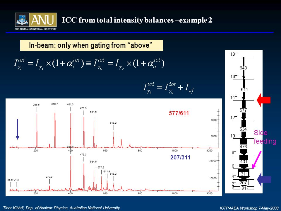 ICC from total intensity balances –example 2 Tibor Kibèdi, Dep.