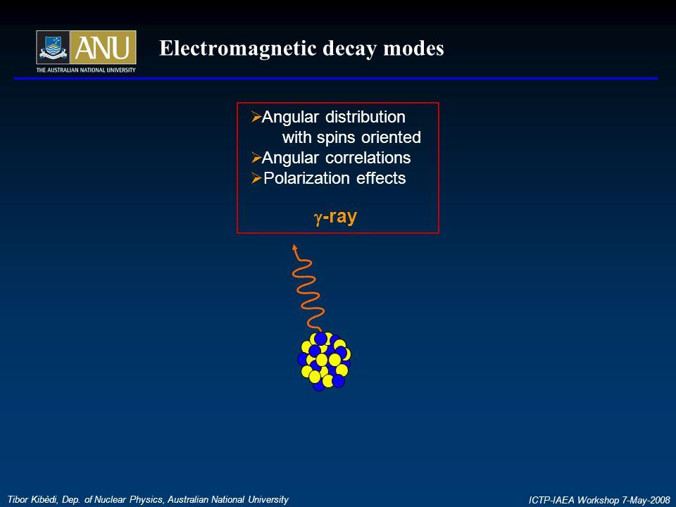 Electromagnetic decay modes Tibor Kibèdi, Dep. of Nuclear Physics, Australian National University ICTP-IAEA Workshop 7-May-2008  Angular distribution
