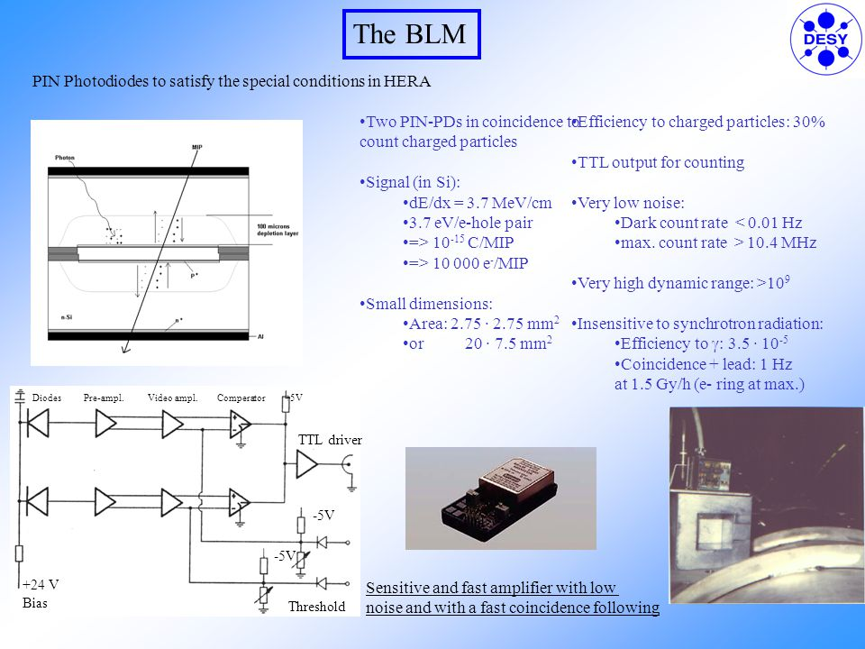 The BLM PIN Photodiodes to satisfy the special conditions in HERA Two PIN-PDs in coincidence to count charged particles Signal (in Si): dE/dx = 3.7 MeV/cm 3.7 eV/e-hole pair => 10 -15 C/MIP => 10 000 e - /MIP Small dimensions: Area: 2.75 · 2.75 mm 2 or 20 · 7.5 mm 2 Sensitive and fast amplifier with low noise and with a fast coincidence following Efficiency to charged particles: 30% TTL output for counting Very low noise: Dark count rate < 0.01 Hz max.