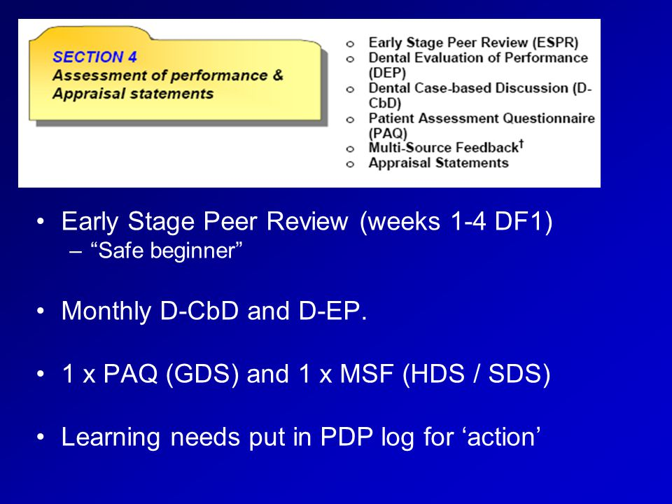 Early Stage Peer Review (weeks 1-4 DF1) – Safe beginner Monthly D-CbD and D-EP.