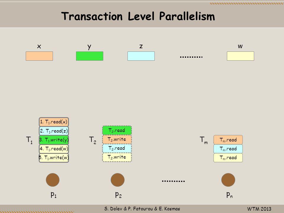 WTM 2013 S. Dolev & P. Fatourou & E. Kosmas Transaction Level Parallelism p1p1 p2p2 pnpn 2.