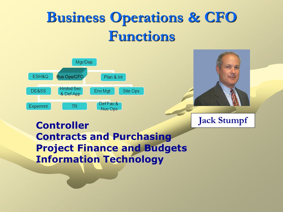 Business Operations & CFO Functions Mgr/Dep ESH&Q Bus Ops/CFO Plan&IntegPlan & IntDE&SS TR Def Fac & Nuc Ops Expermnt Hmlnd Sec & Def App Env MgtSite Ops Controller Contracts and Purchasing Project Finance and Budgets Information Technology Jack Stumpf