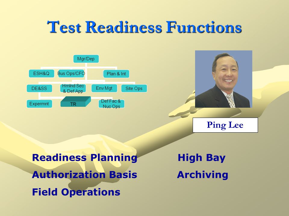 Test Readiness Functions Mgr/Dep ESH&Q Bus Ops/CFO Plan&IntegPlan & IntDE&SS TR Def Fac & Nuc Ops Expermnt Hmlnd Sec & Def App Env MgtSite Ops Readine