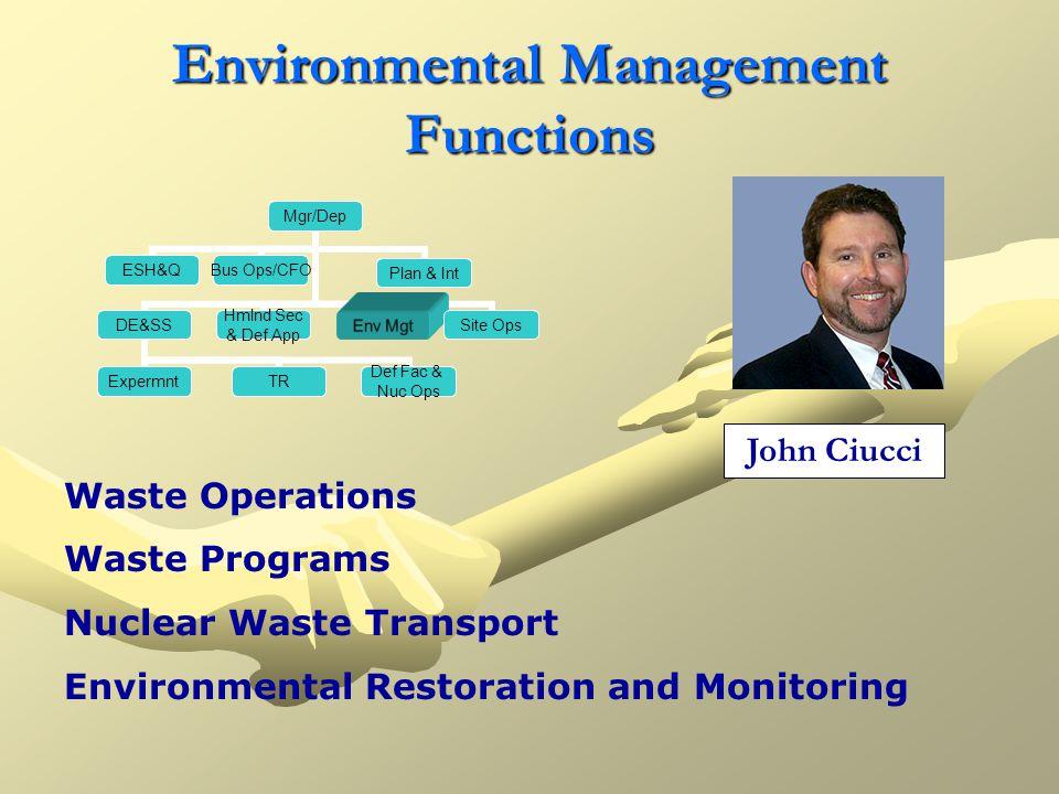 Environmental Management Functions Mgr/Dep ESH&Q Bus Ops/CFO Plan&IntegPlan & IntDE&SS TR Def Fac & Nuc Ops Expermnt Hmlnd Sec & Def App Env MgtSite Ops Waste Operations Waste Programs Nuclear Waste Transport Environmental Restoration and Monitoring John Ciucci