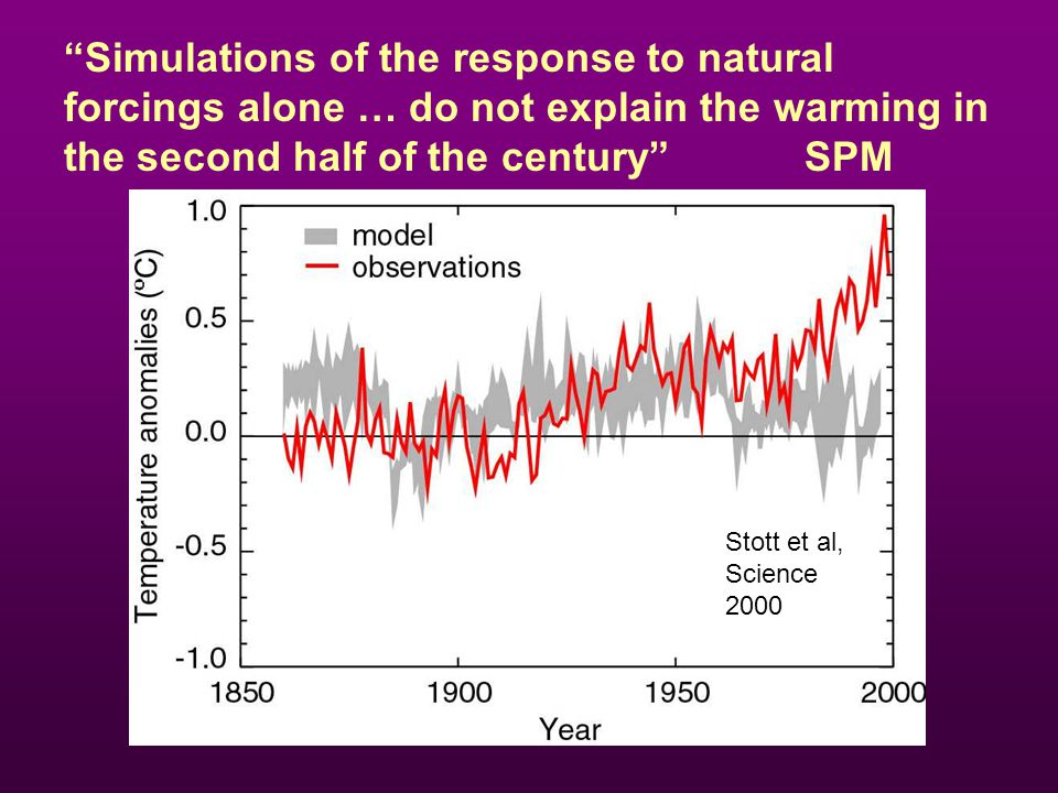 Simulations of the response to natural forcings alone … do not explain the warming in the second half of the century SPM Stott et al, Science 2000