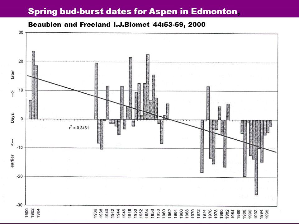 Spring bud-burst dates for Aspen in Edmonton, Beaubien and Freeland I.J.Biomet 44:53-59, 2000
