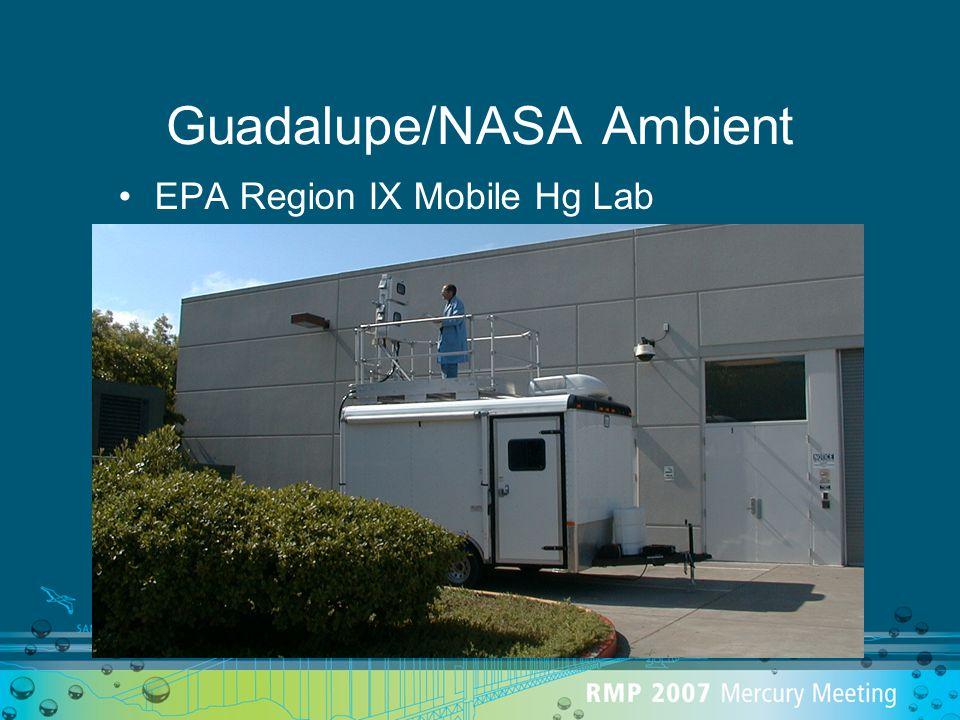 Guadalupe/NASA Ambient EPA Region IX Mobile Hg Lab